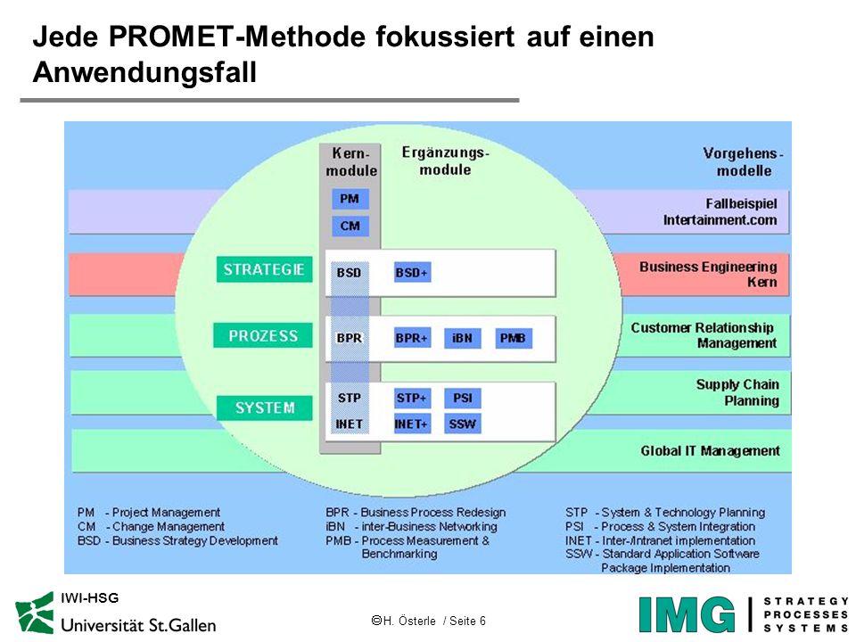 H.Österle / Seite 17 IWI-HSG Kontakte l Institut für Wirtschaftsinformatik Universität St.