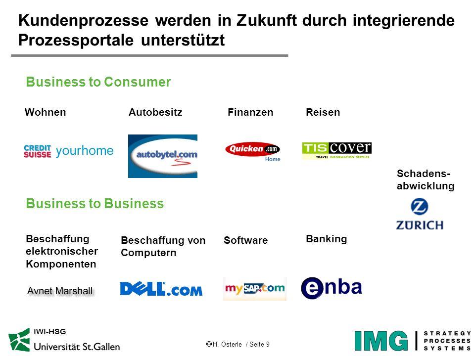 H. Österle / Seite 9 IWI-HSG Kundenprozesse werden in Zukunft durch integrierende Prozessportale unterstützt WohnenAutobesitzFinanzen Beschaffung elek