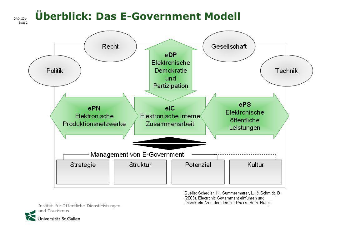 29.04.2014 Seite 2 Institut für Öffentliche Dienstleistungen und Tourismus Überblick: Das E-Government Modell