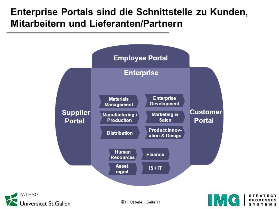 H. Österle / Seite 11 IWI-HSG Enterprise Portals sind die Schnittstelle zu Kunden, Mitarbeitern und Lieferanten/Partnern Enterprise Enterprise Develop