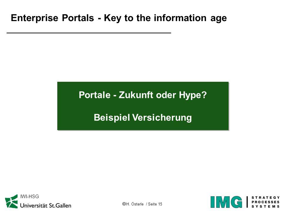 H. Österle / Seite 15 IWI-HSG Enterprise Portals - Key to the information age Portale - Zukunft oder Hype? Beispiel Versicherung Portale - Zukunft ode