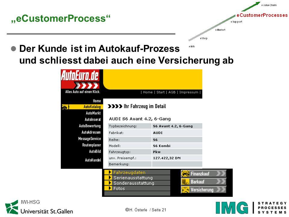H. Österle / Seite 21 IWI-HSG eCustomerProcess l Der Kunde ist im Autokauf-Prozess und schliesst dabei auch eine Versicherung ab