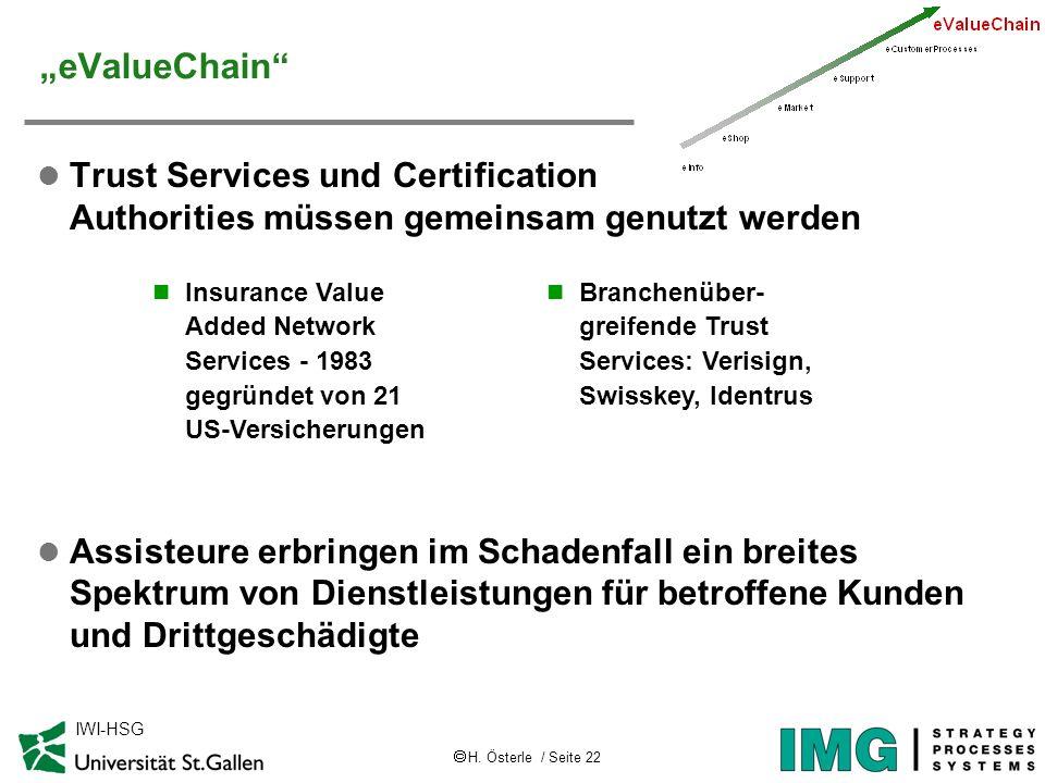 H. Österle / Seite 22 IWI-HSG eValueChain l Trust Services und Certification Authorities müssen gemeinsam genutzt werden l Assisteure erbringen im Sch