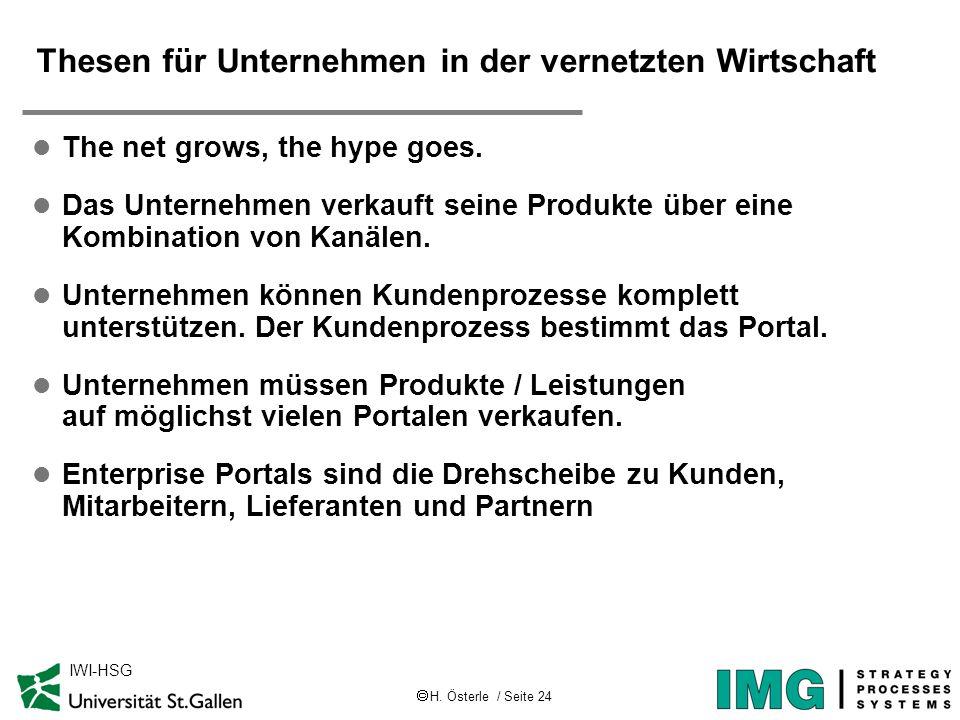 H. Österle / Seite 24 IWI-HSG Thesen für Unternehmen in der vernetzten Wirtschaft l The net grows, the hype goes. l Das Unternehmen verkauft seine Pro