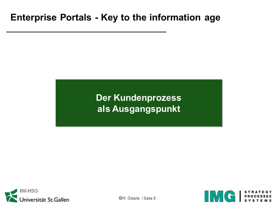 H. Österle / Seite 8 IWI-HSG Enterprise Portals - Key to the information age Der Kundenprozess als Ausgangspunkt Der Kundenprozess als Ausgangspunkt