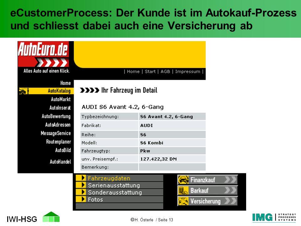 H. Österle / Seite 13 eCustomerProcess: Der Kunde ist im Autokauf-Prozess und schliesst dabei auch eine Versicherung ab