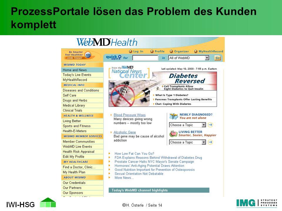 H. Österle / Seite 14 ProzessPortale lösen das Problem des Kunden komplett