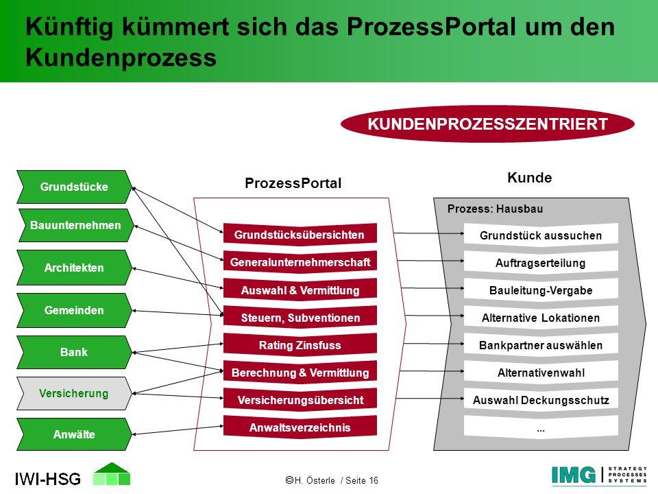 H. Österle / Seite 16 Künftig kümmert sich das ProzessPortal um den Kundenprozess KUNDENPROZESSZENTRIERT Auftragserteilung Kunde Bauleitung-Vergabe Ba