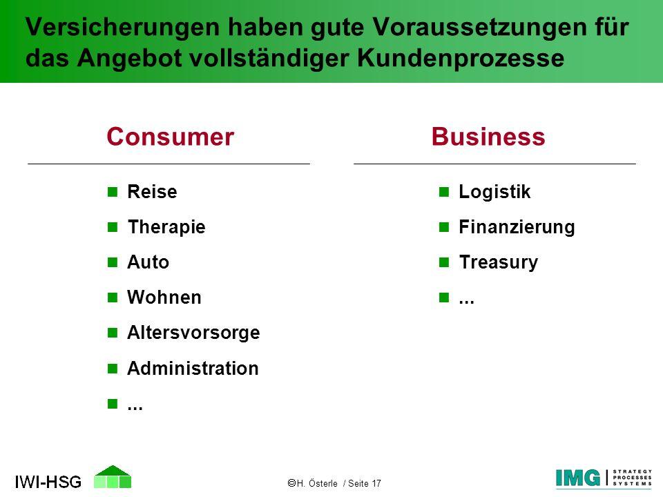 H. Österle / Seite 17 Versicherungen haben gute Voraussetzungen für das Angebot vollständiger Kundenprozesse Reise Therapie Auto Wohnen Altersvorsorge