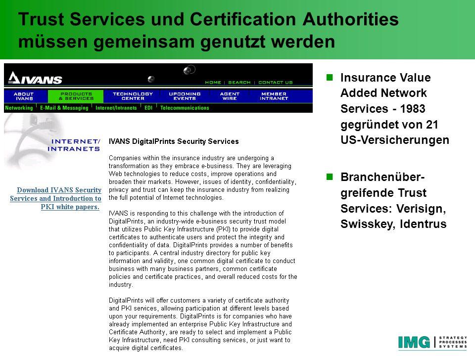 H. Österle / Seite 19 Trust Services und Certification Authorities müssen gemeinsam genutzt werden Insurance Value Added Network Services - 1983 gegrü