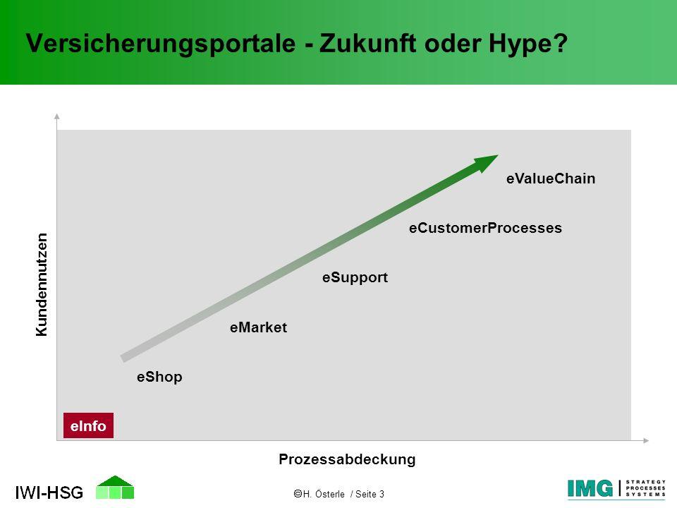 H. Österle / Seite 3 Versicherungsportale - Zukunft oder Hype? Kundennutzen Prozessabdeckung eInfo eShop eMarket eSupport eCustomerProcesses eValueCha