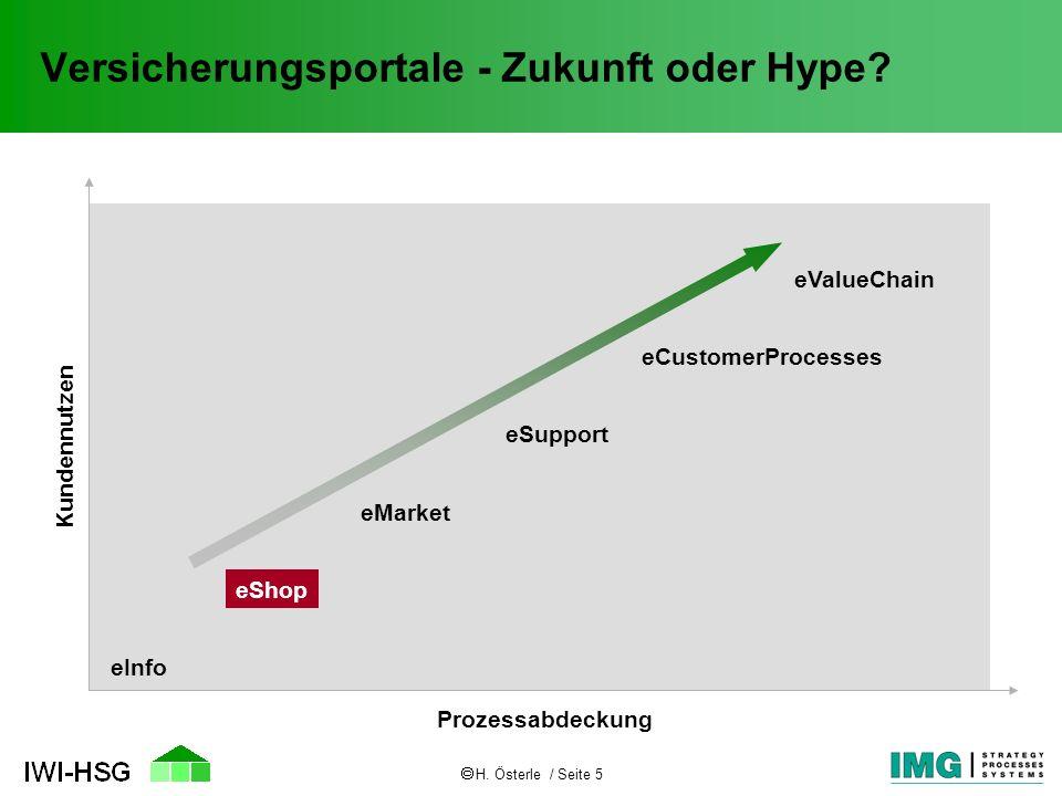 H. Österle / Seite 5 Versicherungsportale - Zukunft oder Hype? Kundennutzen Prozessabdeckung eInfo eShop eMarket eSupport eCustomerProcesses eValueCha