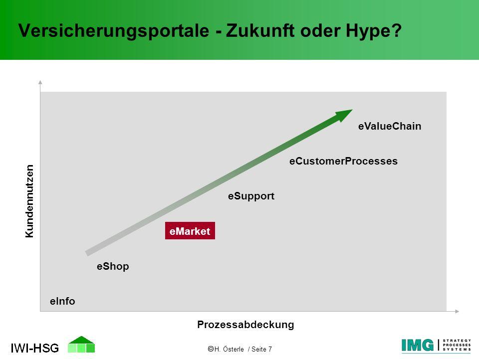 H. Österle / Seite 7 Versicherungsportale - Zukunft oder Hype? Kundennutzen Prozessabdeckung eInfo eShop eMarket eSupport eCustomerProcesses eValueCha