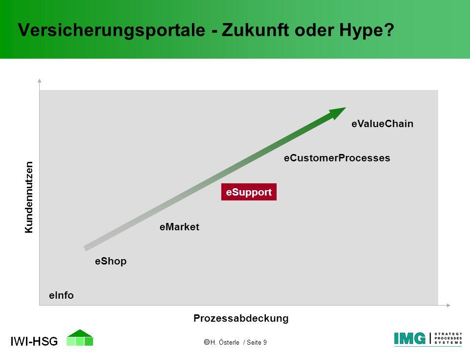 H. Österle / Seite 9 Kundennutzen Prozessabdeckung eInfo eShop eMarket eCustomerProcesses eValueChain Versicherungsportale - Zukunft oder Hype? eSuppo