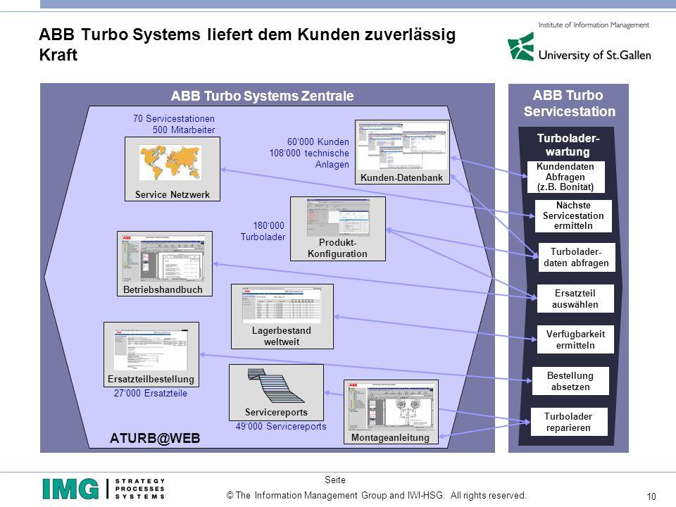 10 © The Information Management Group and IWI-HSG. All rights reserved. Seite ABB Turbo Servicestation Ersatzteilbestellung 27000 Ersatzteile Lagerbes
