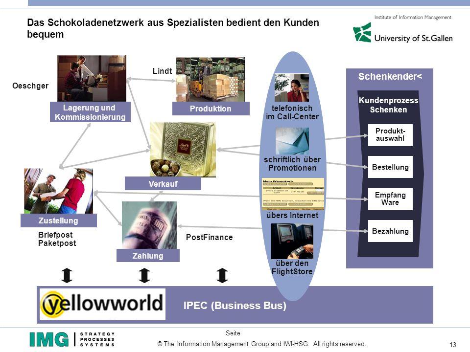 13 © The Information Management Group and IWI-HSG. All rights reserved. Seite Das Schokoladenetzwerk aus Spezialisten bedient den Kunden bequem Schenk