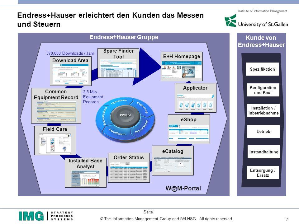7 © The Information Management Group and IWI-HSG. All rights reserved. Seite Endress+Hauser Gruppe Endress+Hauser erleichtert den Kunden das Messen un