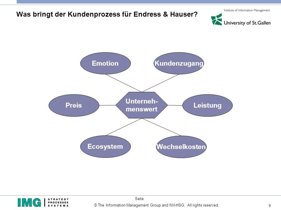 9 © The Information Management Group and IWI-HSG. All rights reserved. Seite Was bringt der Kundenprozess für Endress & Hauser? Unterneh- menswert Wec
