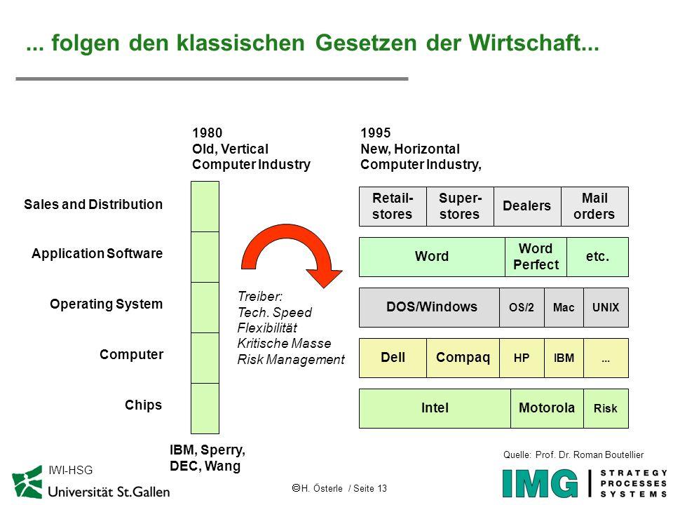 H. Österle / Seite 13 IWI-HSG... folgen den klassischen Gesetzen der Wirtschaft... Sales and Distribution Application Software Operating System Comput