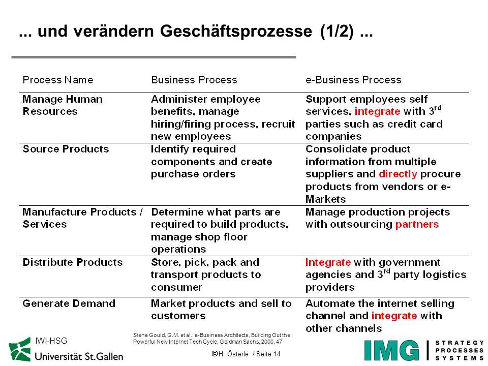 H. Österle / Seite 14 IWI-HSG... und verändern Geschäftsprozesse (1/2)... Siehe Gould, G.M. et al., e-Business Architects, Building Out the Powerful N