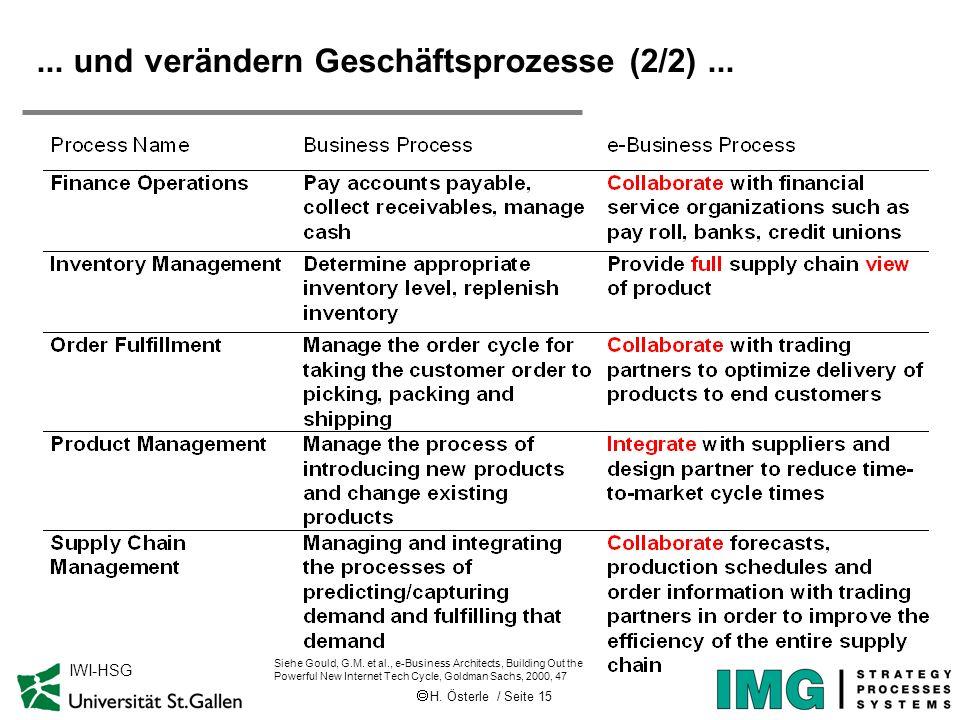 H. Österle / Seite 15 IWI-HSG... und verändern Geschäftsprozesse (2/2)... Siehe Gould, G.M. et al., e-Business Architects, Building Out the Powerful N