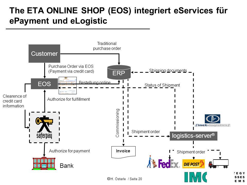 H. Österle / Seite 20 IWI-HSG The ETA ONLINE SHOP (EOS) integriert eServices für ePayment und eLogistic Authorize for payment Bank Authorize for fulfi
