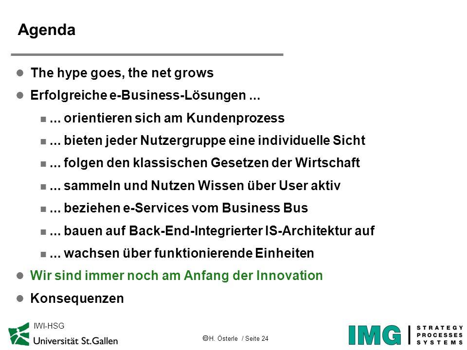 H. Österle / Seite 24 IWI-HSG Agenda l The hype goes, the net grows l Erfolgreiche e-Business-Lösungen... n... orientieren sich am Kundenprozess n...