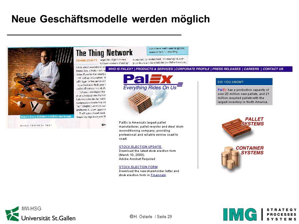 H. Österle / Seite 29 IWI-HSG Neue Geschäftsmodelle werden möglich