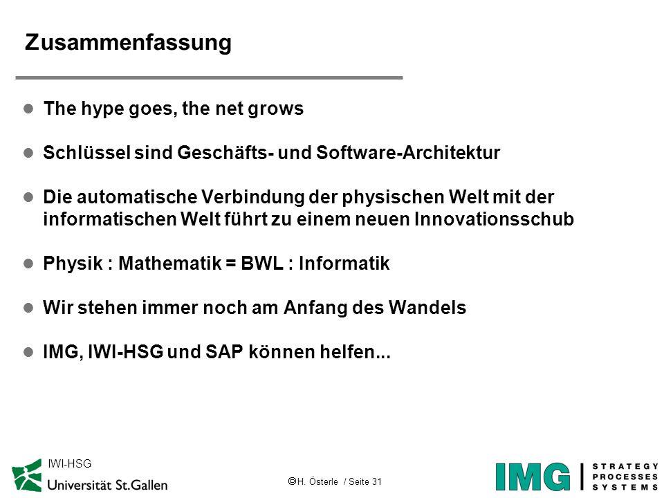 H. Österle / Seite 31 IWI-HSG l The hype goes, the net grows l Schlüssel sind Geschäfts- und Software-Architektur l Die automatische Verbindung der ph