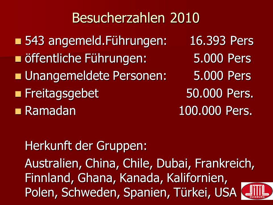 Besucherzahlen 2010 543 angemeld.Führungen: 16.393 Pers 543 angemeld.Führungen: 16.393 Pers öffentliche Führungen: 5.000 Pers öffentliche Führungen: 5