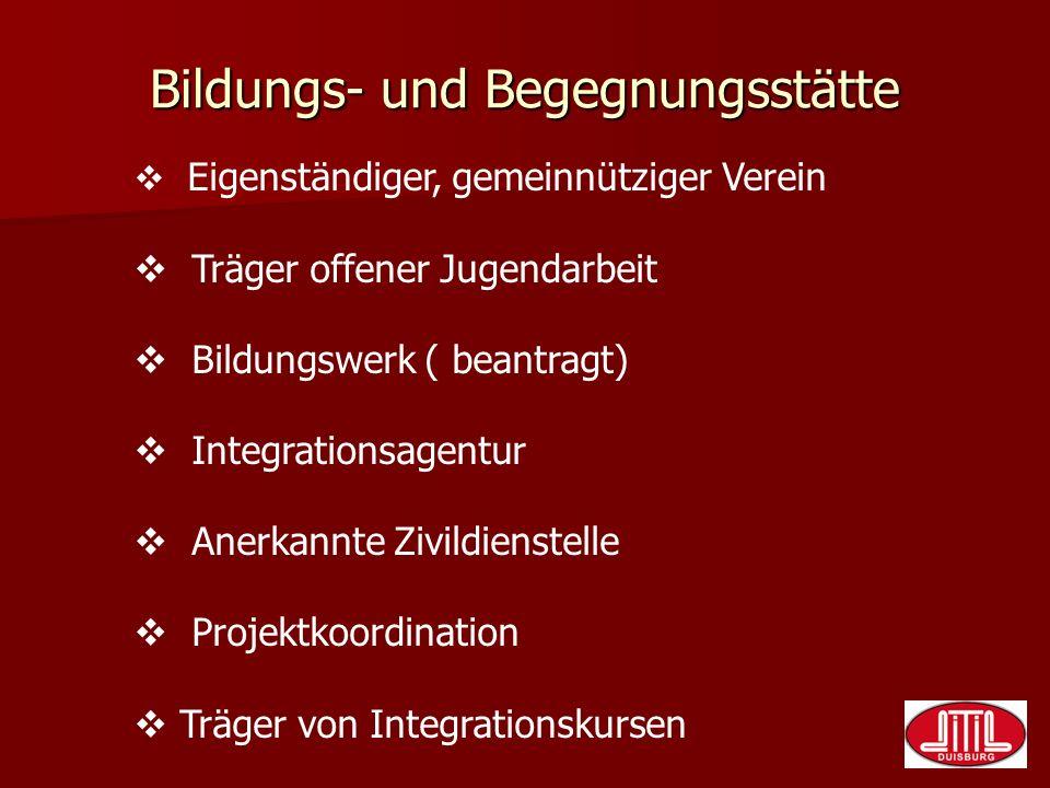 Vielen Dank für Ihre Aufmerksamkeit DITIB Duisburg – Marxloh e.V.