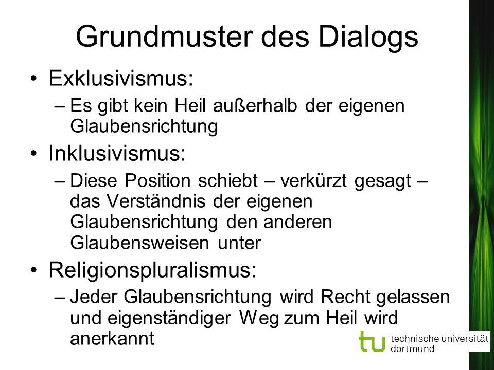 Grundmuster des Dialogs Exklusivismus: –Es gibt kein Heil außerhalb der eigenen Glaubensrichtung Inklusivismus: –Diese Position schiebt – verkürzt ges