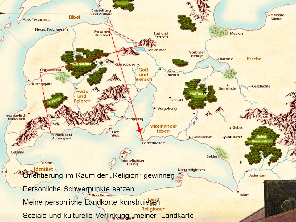 Orientierung im Raum der Religion gewinnen Persönliche Schwerpunkte setzen Meine persönliche Landkarte konstruieren Soziale und kulturelle Verlinkung meiner Landkarte