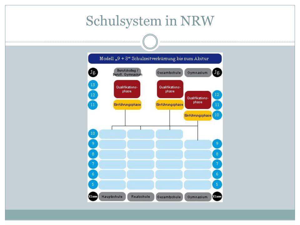 Schulsystem in NRW