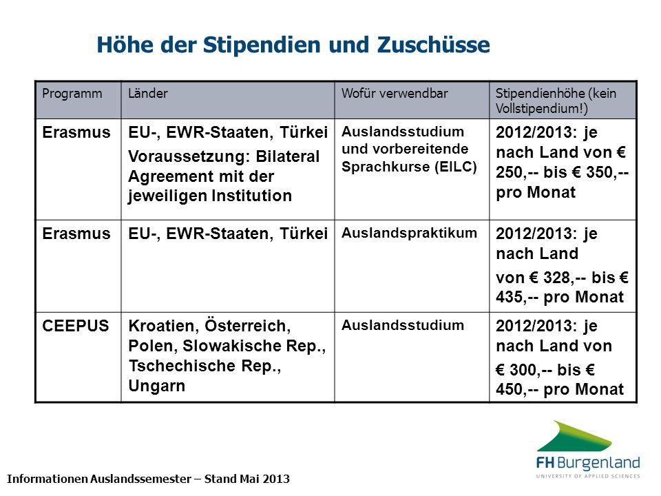 Informationen Auslandssemester – Stand Mai 2013 Höhe der Stipendien und Zuschüsse ProgrammLänderWofür verwendbarStipendienhöhe (kein Vollstipendium!)