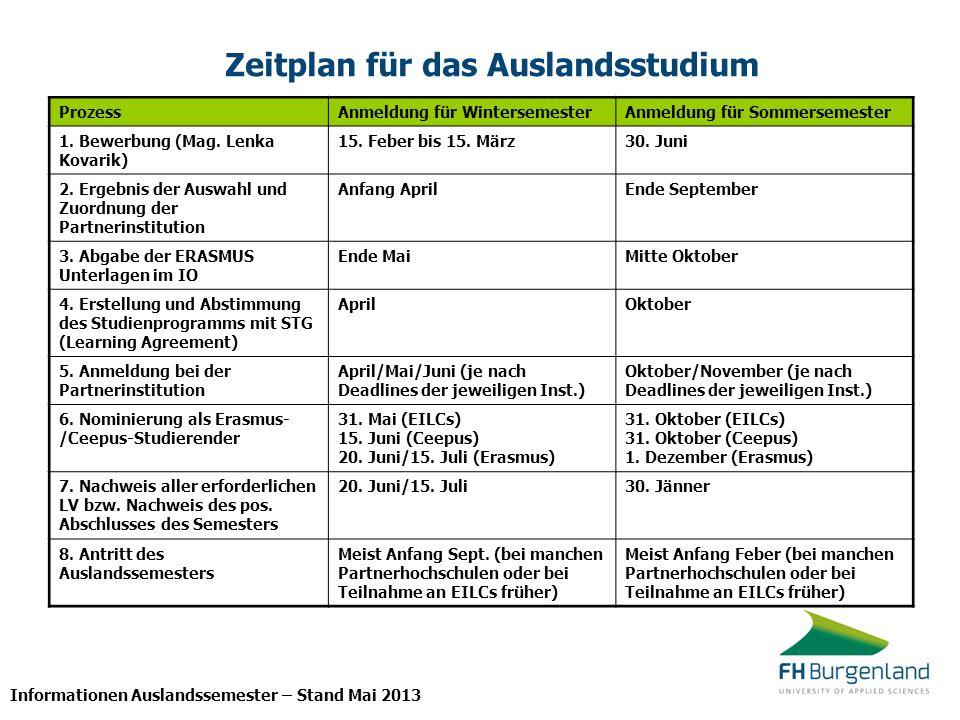 Informationen Auslandssemester – Stand Mai 2013 Zeitplan für das Auslandsstudium ProzessAnmeldung für WintersemesterAnmeldung für Sommersemester 1. Be