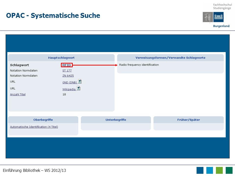 Einführung Bibliothek – WS 2012/13 OPAC - Systematische Suche