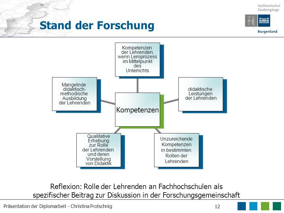 Präsentation der Diplomarbeit - Christina Frotschnig 12 Stand der Forschung Kompetenzen Kompetenzen der Lehrenden, wenn Lernprozess im Mittelpunkt des