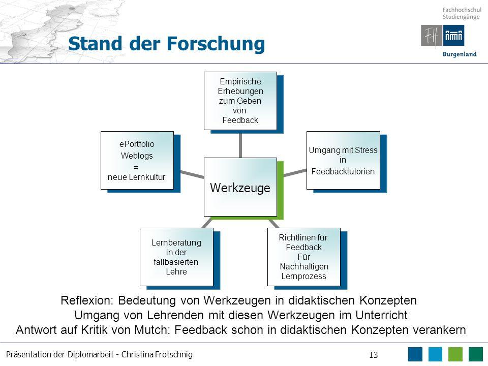 Präsentation der Diplomarbeit - Christina Frotschnig 13 Stand der Forschung Werkzeuge Empirische Erhebungen zum Geben von Feedback Umgang mit Stress i