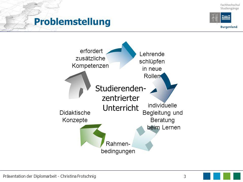 Präsentation der Diplomarbeit - Christina Frotschnig 3 Problemstellung Studierenden- zentrierter Unterricht