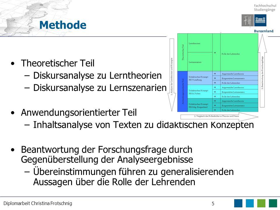 Diplomarbeit Christina Frotschnig 5 Methode Theoretischer Teil –Diskursanalyse zu Lerntheorien –Diskursanalyse zu Lernszenarien Anwendungsorientierter