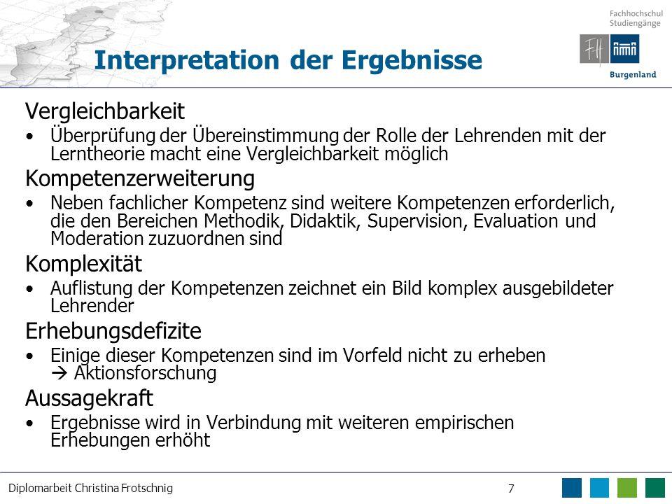 Diplomarbeit Christina Frotschnig 7 Interpretation der Ergebnisse Vergleichbarkeit Überprüfung der Übereinstimmung der Rolle der Lehrenden mit der Ler
