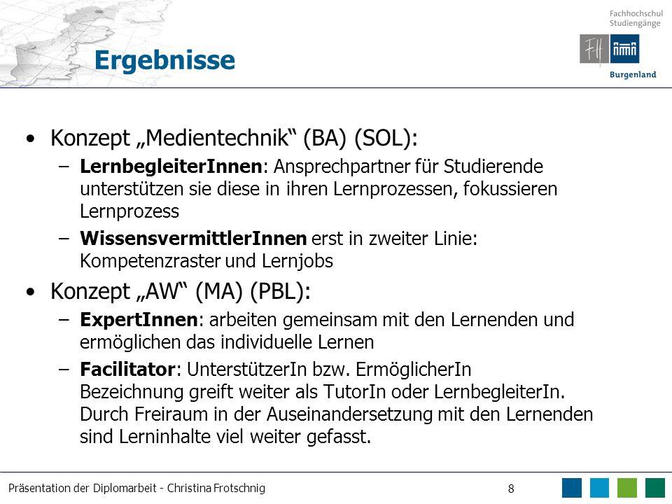 Präsentation der Diplomarbeit - Christina Frotschnig 8 Ergebnisse Konzept Medientechnik (BA) (SOL): –LernbegleiterInnen: Ansprechpartner für Studieren
