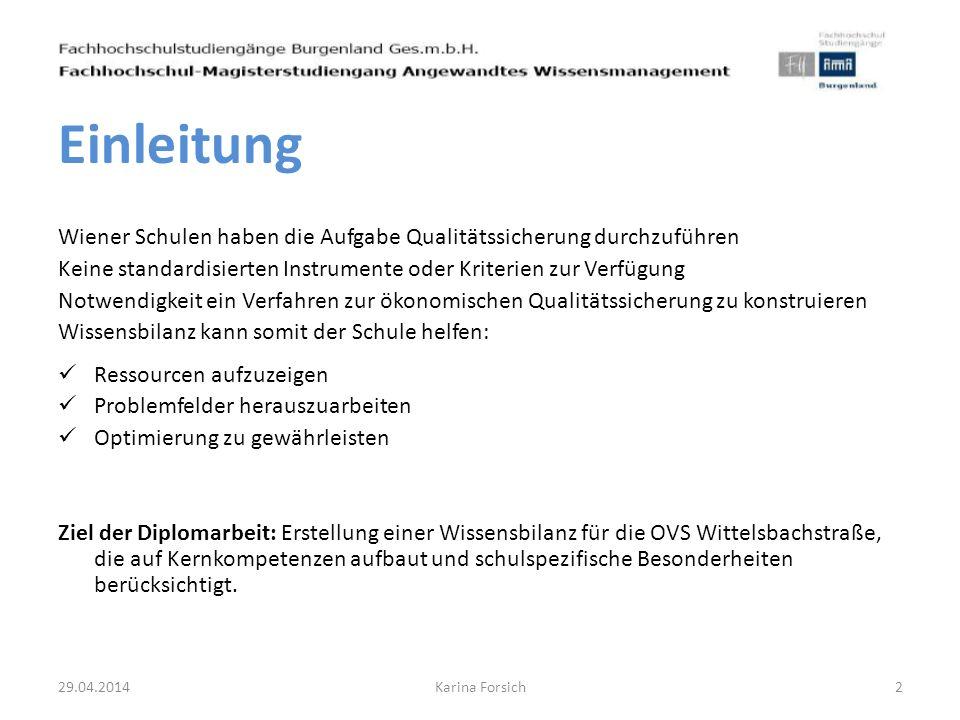 Einleitung Wiener Schulen haben die Aufgabe Qualitätssicherung durchzuführen Keine standardisierten Instrumente oder Kriterien zur Verfügung Notwendig