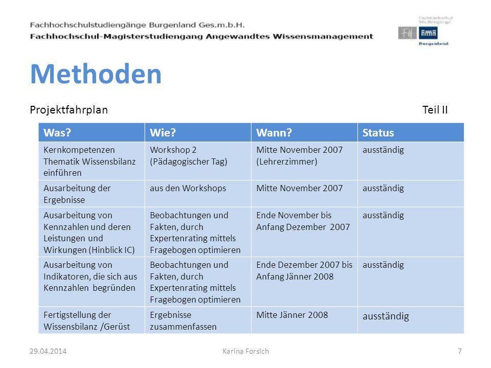ProjektfahrplanTeil II 29.04.20147Karina Forsich Methoden Was?Wie?Wann?Status Kernkompetenzen Thematik Wissensbilanz einführen Workshop 2 (Pädagogisch