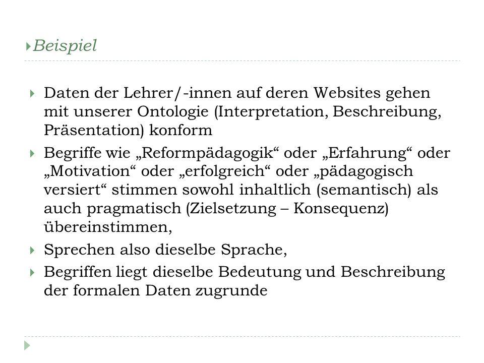 Daten der Lehrer/-innen auf deren Websites gehen mit unserer Ontologie (Interpretation, Beschreibung, Präsentation) konform Begriffe wie Reformpädagog