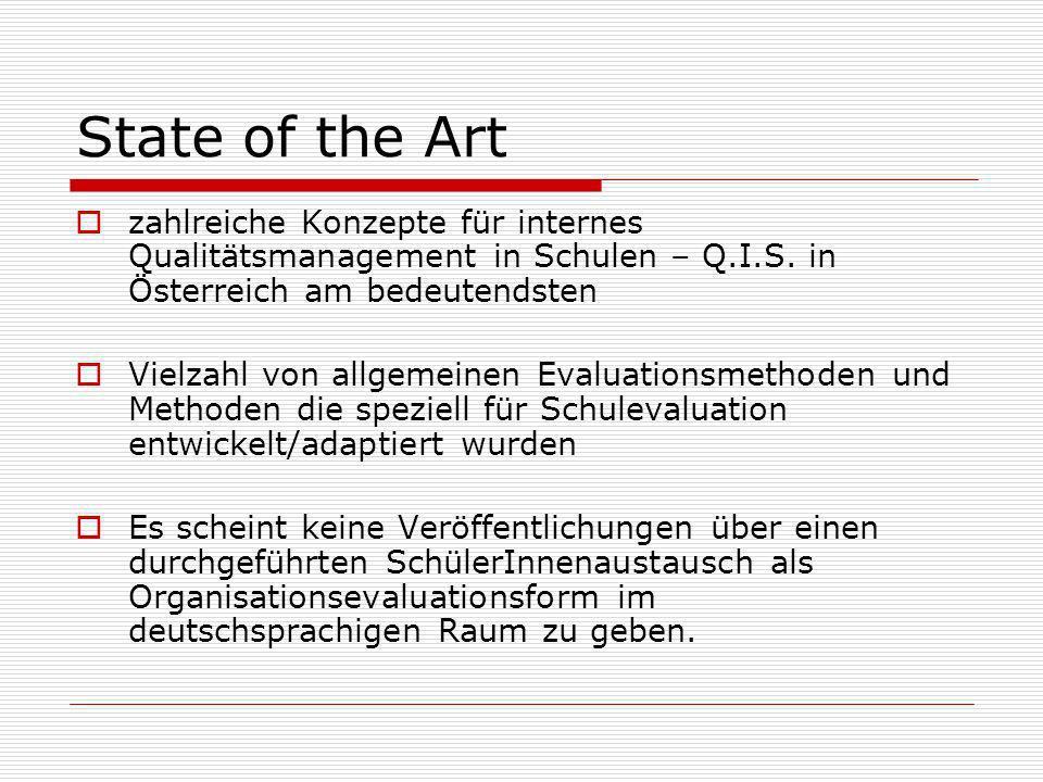 State of the Art zahlreiche Konzepte für internes Qualitätsmanagement in Schulen – Q.I.S. in Österreich am bedeutendsten Vielzahl von allgemeinen Eval
