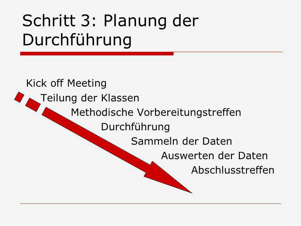 Schritt 3: Planung der Durchführung Kick off Meeting Teilung der Klassen Methodische Vorbereitungstreffen Durchführung Sammeln der Daten Auswerten der Daten Abschlusstreffen