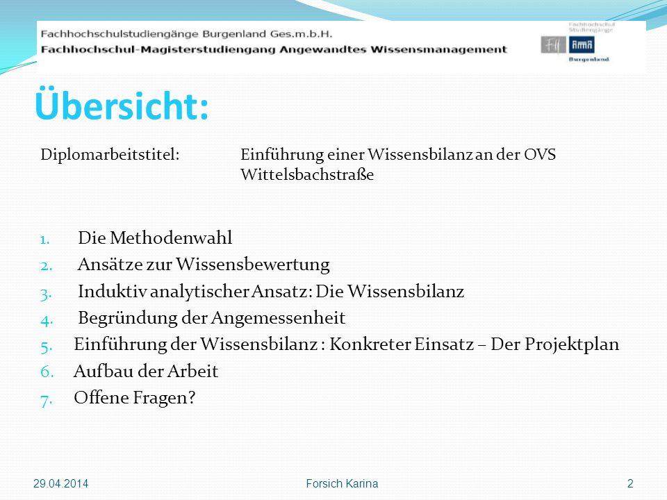 Übersicht: Diplomarbeitstitel: Einführung einer Wissensbilanz an der OVS Wittelsbachstraße 1. Die Methodenwahl 2. Ansätze zur Wissensbewertung 3. Indu