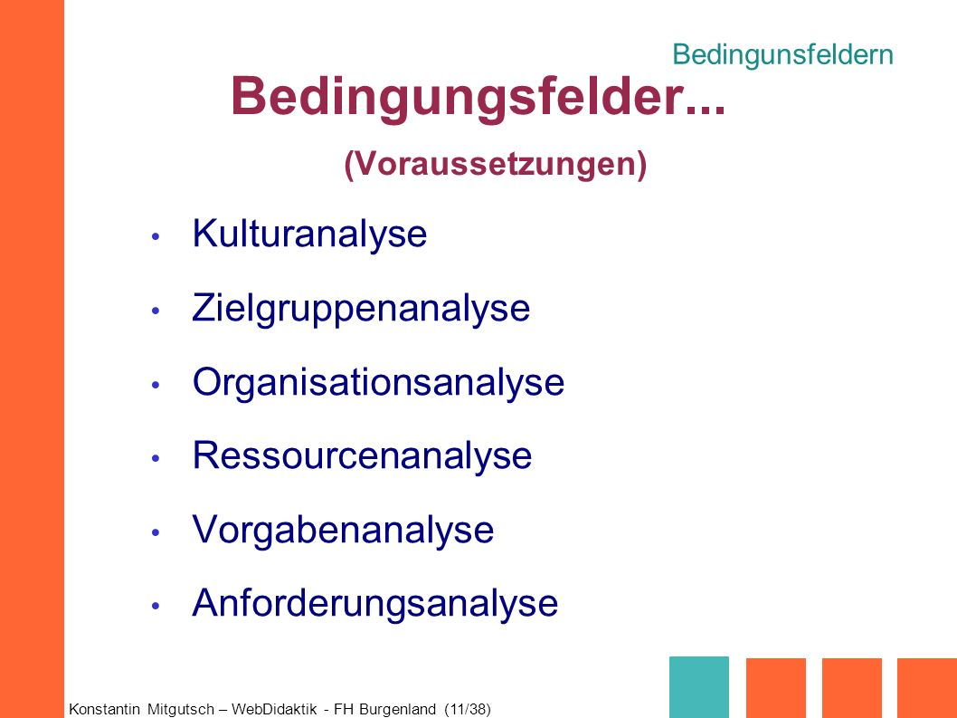 Konstantin Mitgutsch – WebDidaktik - FH Burgenland (11/38) Kulturanalyse Zielgruppenanalyse Organisationsanalyse Ressourcenanalyse Vorgabenanalyse Anf